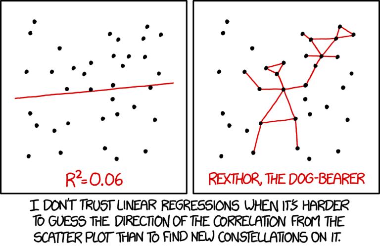 linear_regression_2x